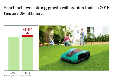 Bosch Power Tools: Garden Tools