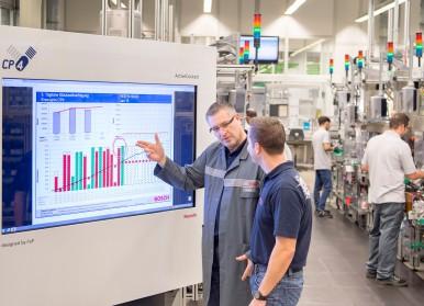 Industrie 4.0 bei Bosch – Active Cockpit