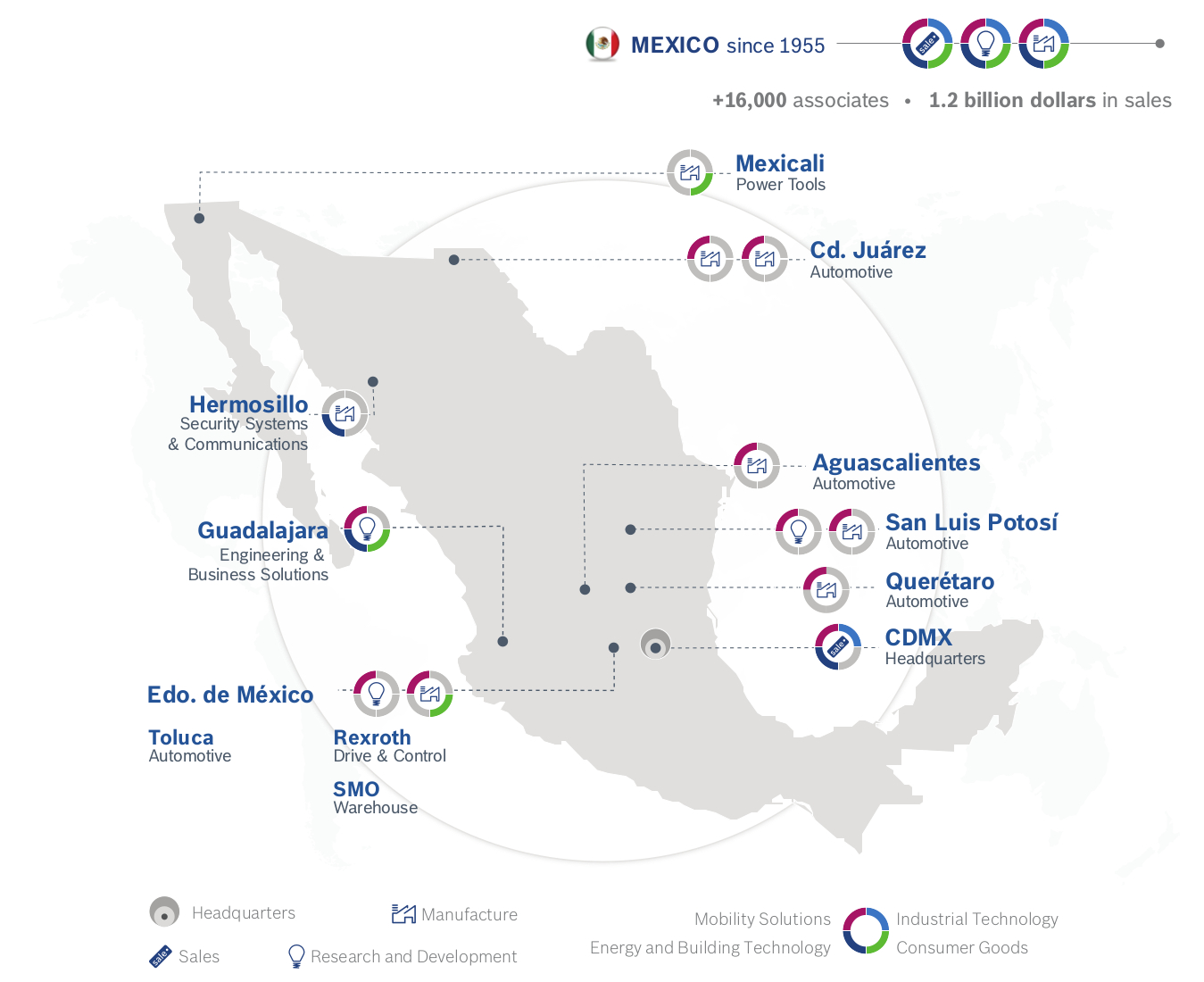 Locations of Bosch in Mexico