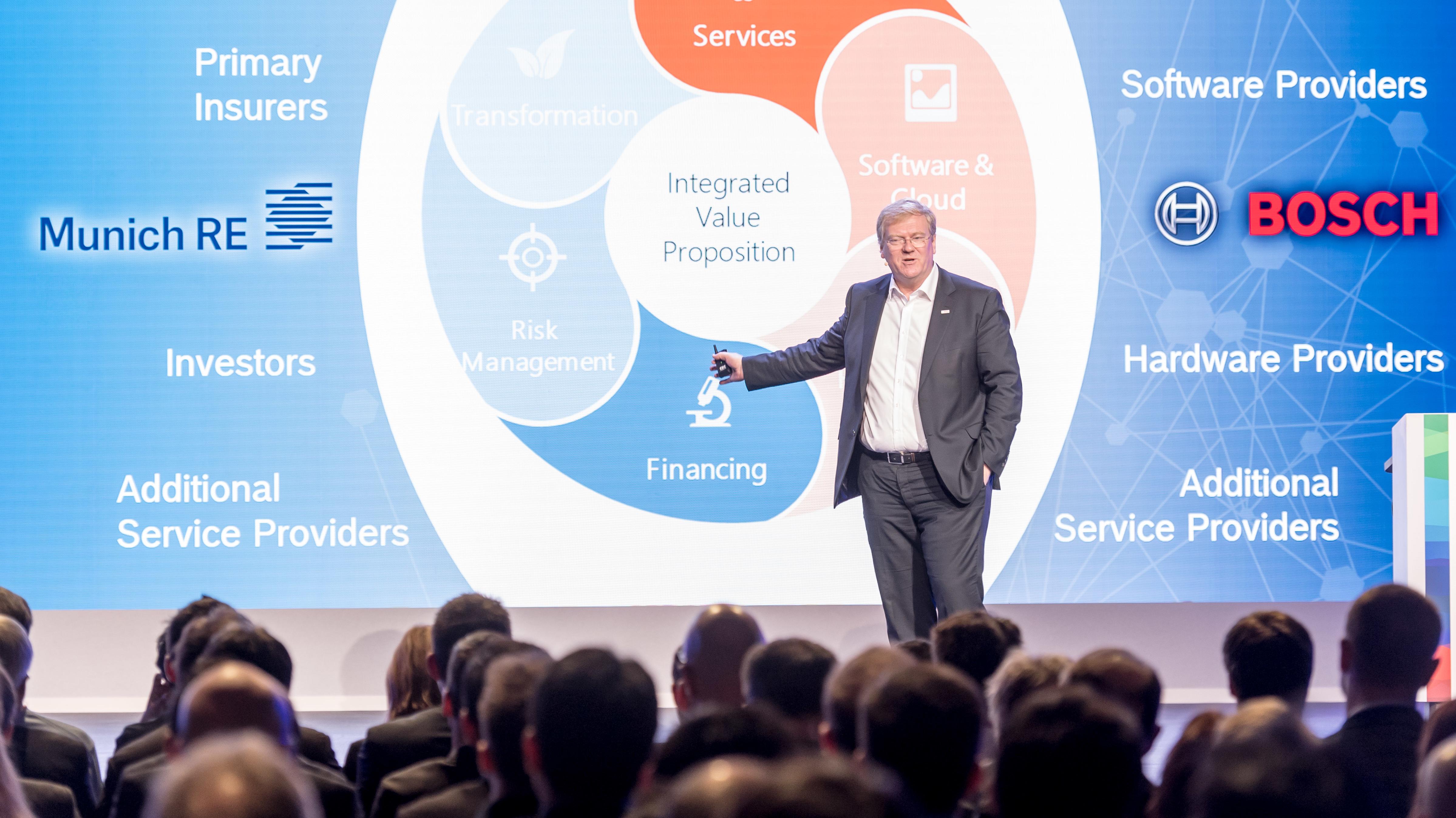 Partnership Agreed Between Bosch And Munich Re Bosch Media Service