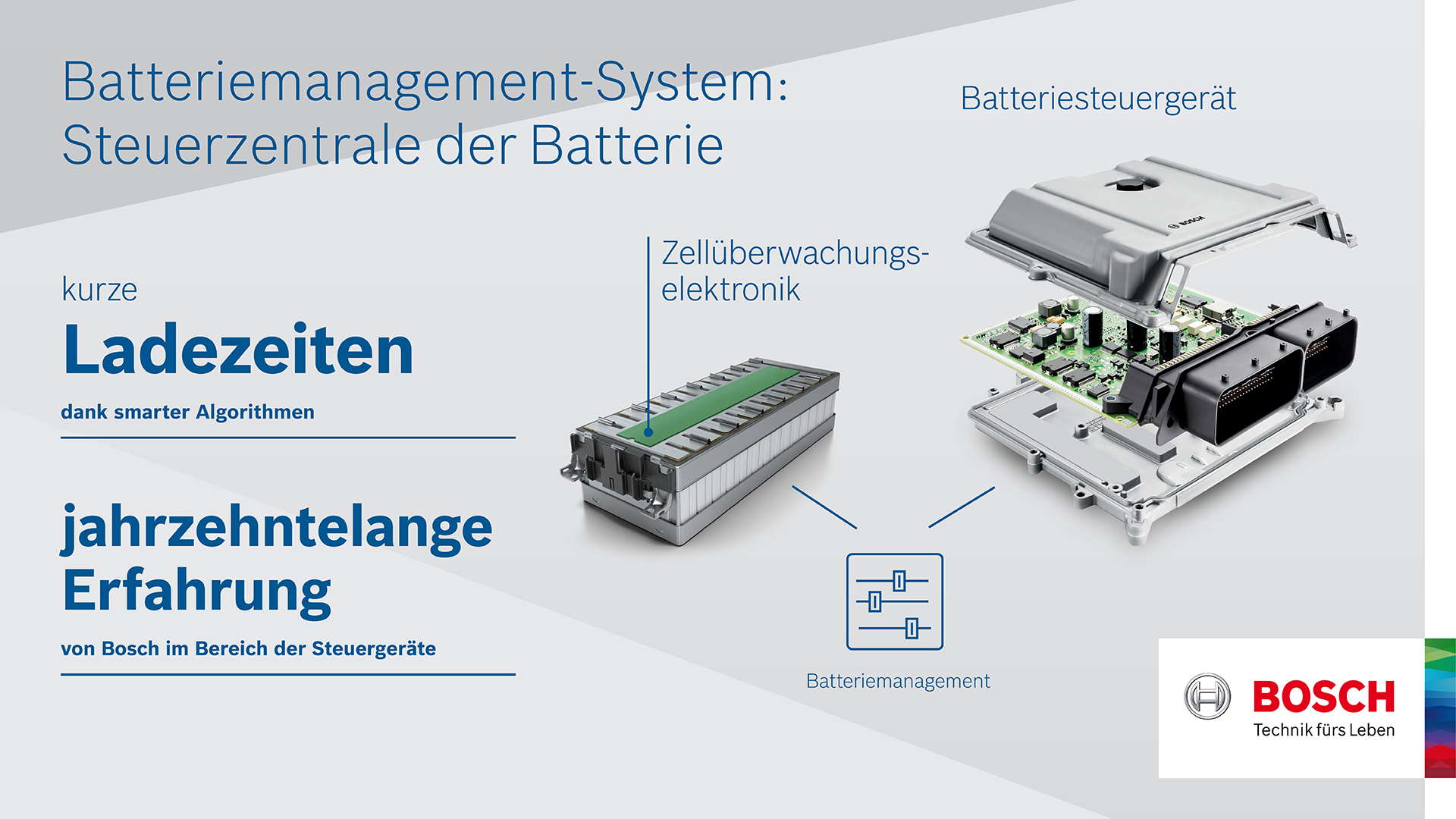 Infografik Batterie-Management