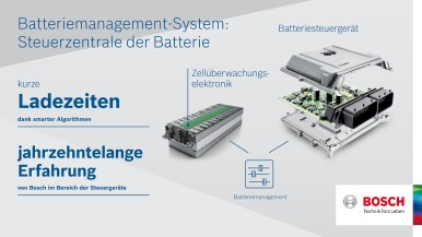 Infografik Batterie-Management