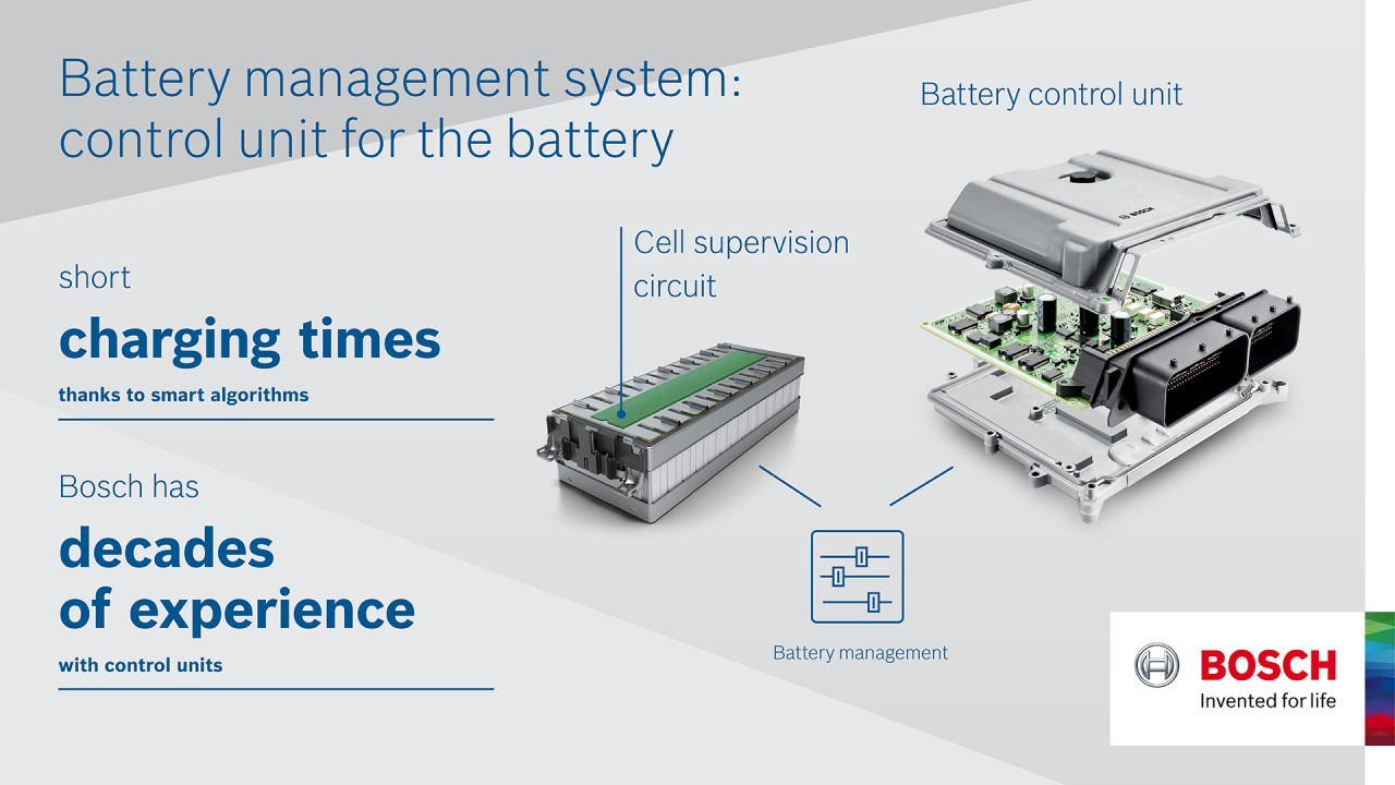 Infographic Battery Management Bosch Media Service