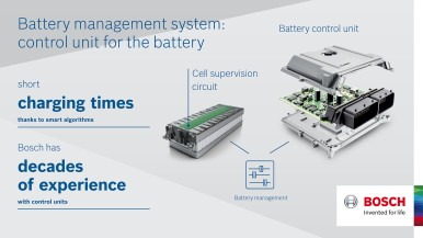 Infographic battery management
