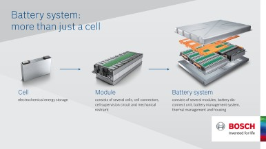 Infographic battery system
