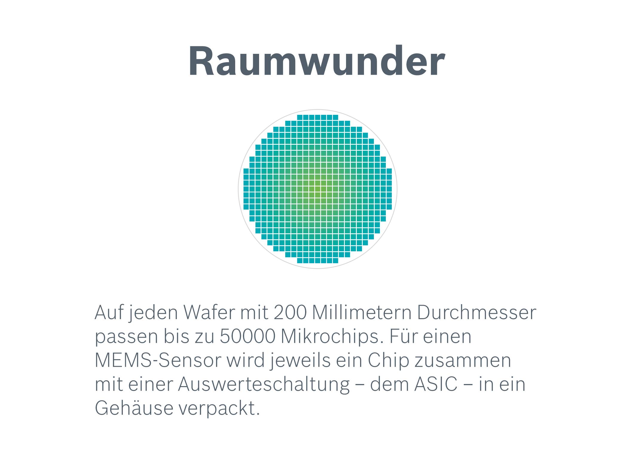 MEMS-Sensoren von Bosch