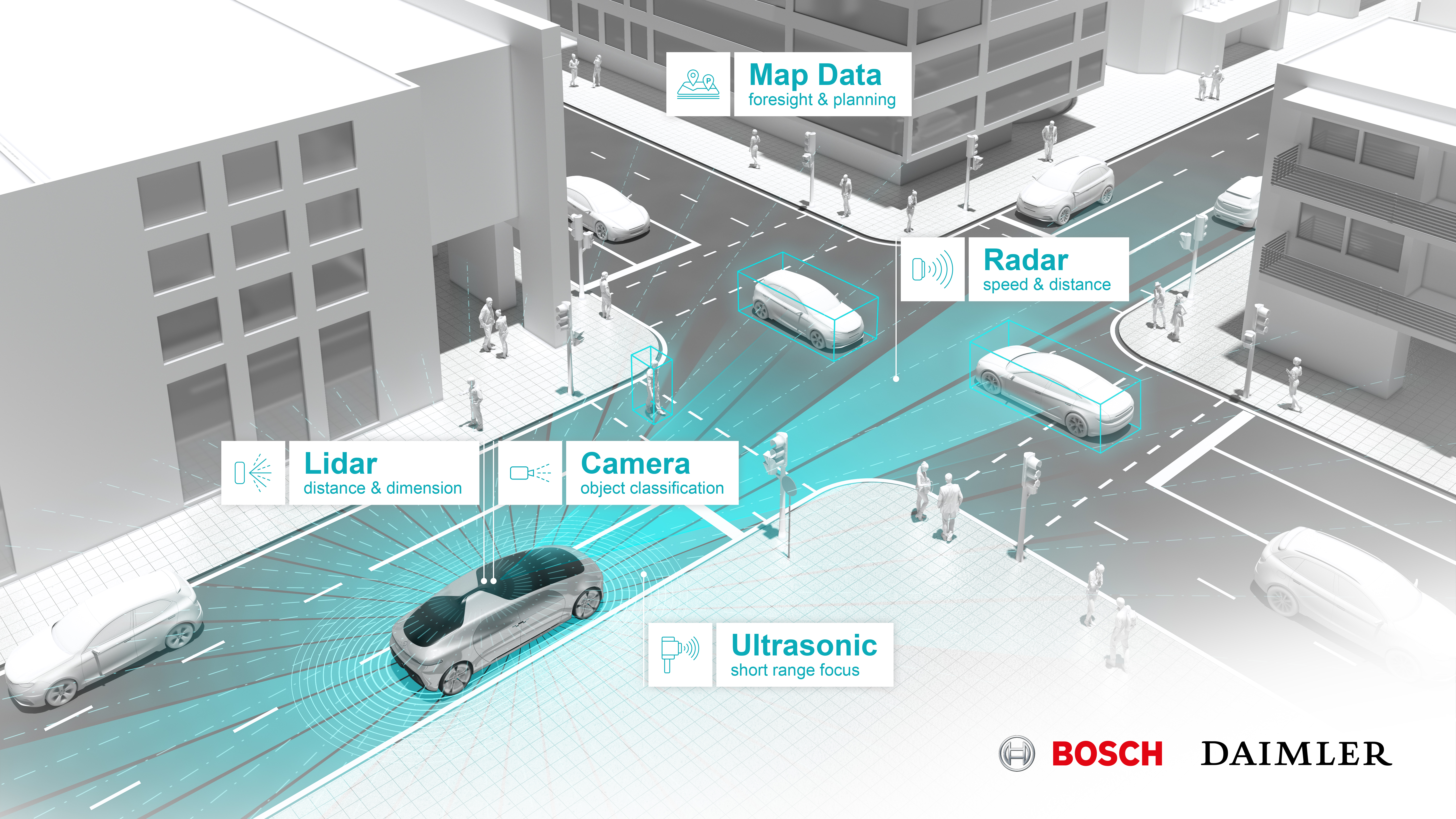 Bosch and Daimler are working together on fully automated, driverless system