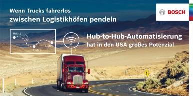 Hub-to-Hub-Automatisierung