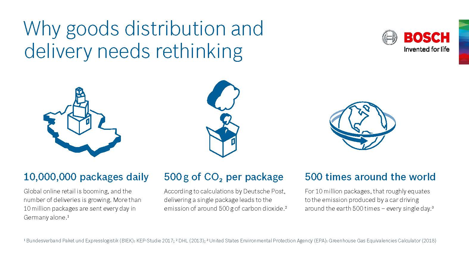 Why goods distribution and delivery needs rethinking