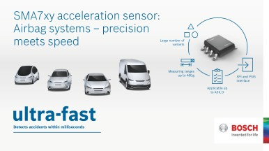 New high-G acceleration sensors increase driver and passenger safety.