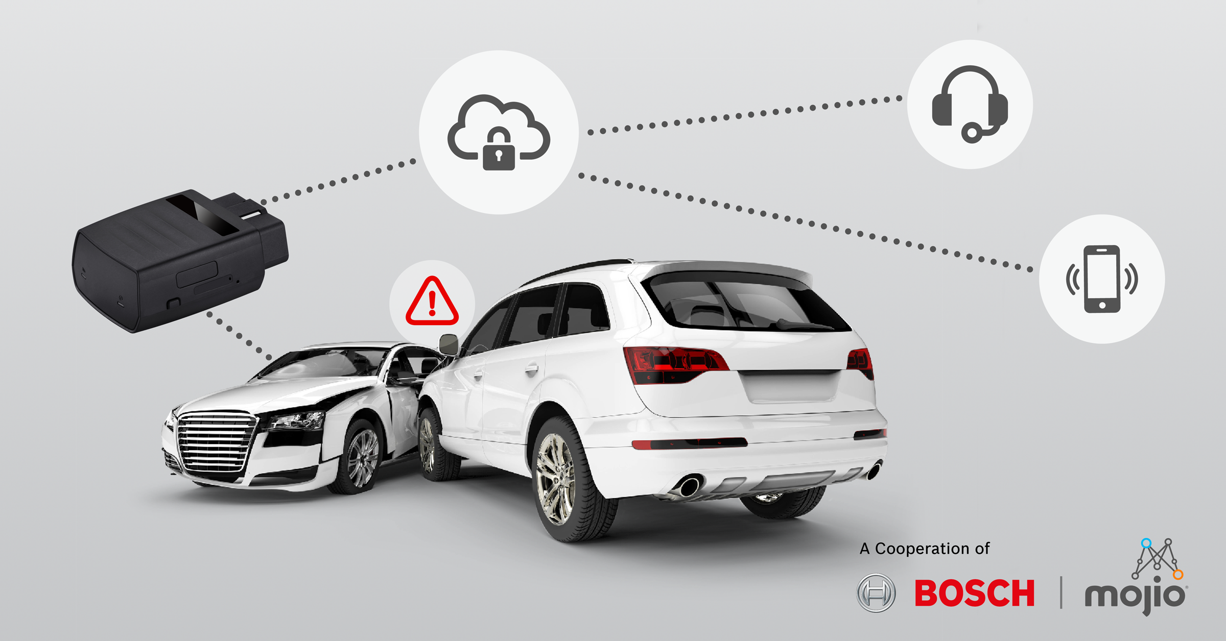 Das erste integrierte IoT-Angebot für vernetzte Fahrzeuge