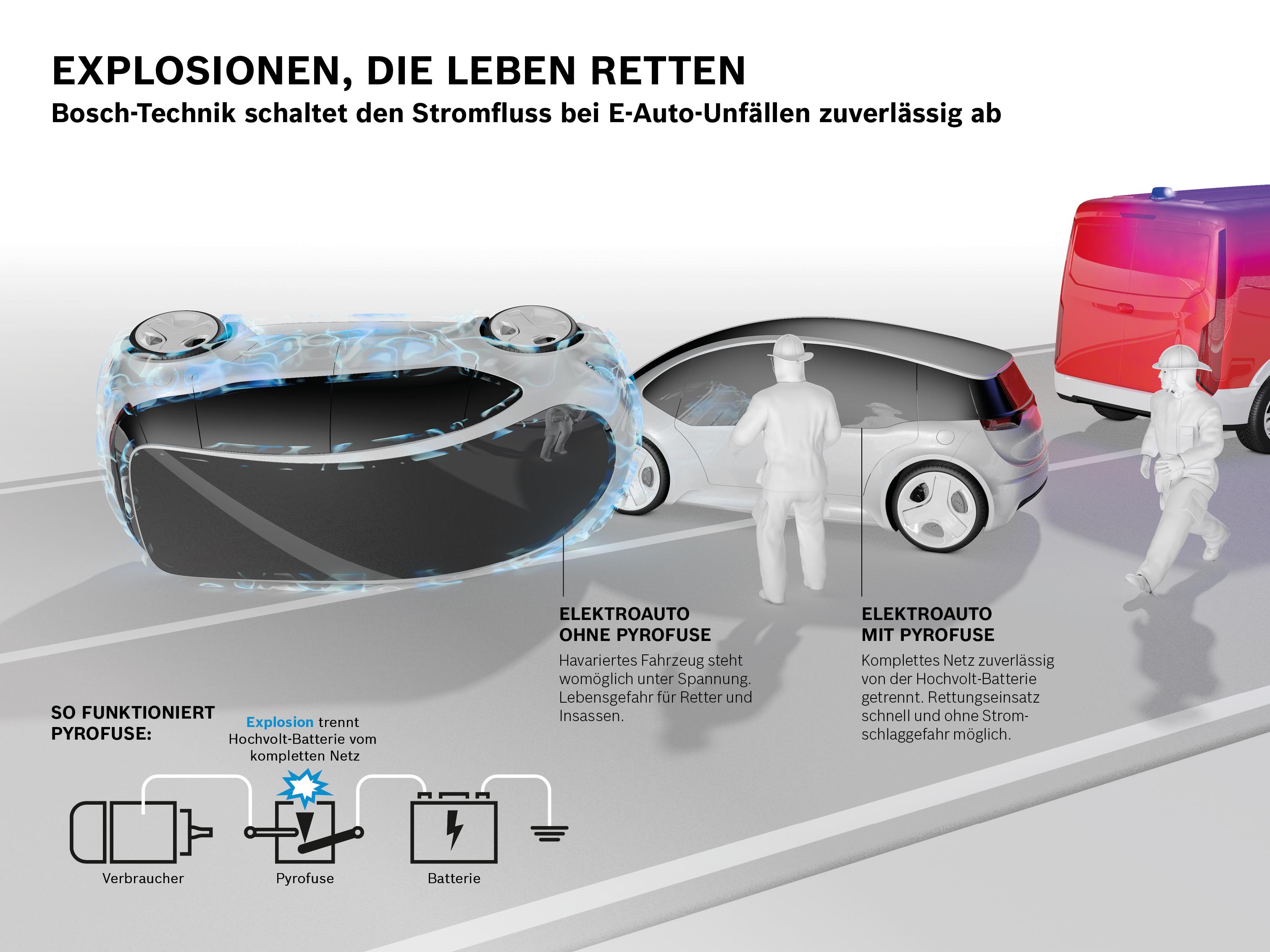 Bosch verhindert Stromschläge bei Unfällen mit Elektroautos