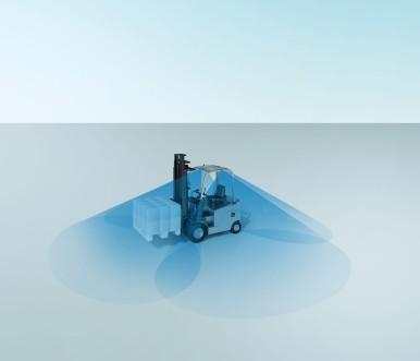 Multikamerasystem für Gabelstapler