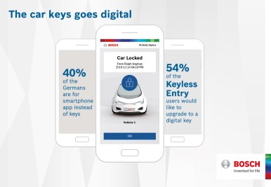 Bosch survey: Two-thirds of German drivers find car keys a pain