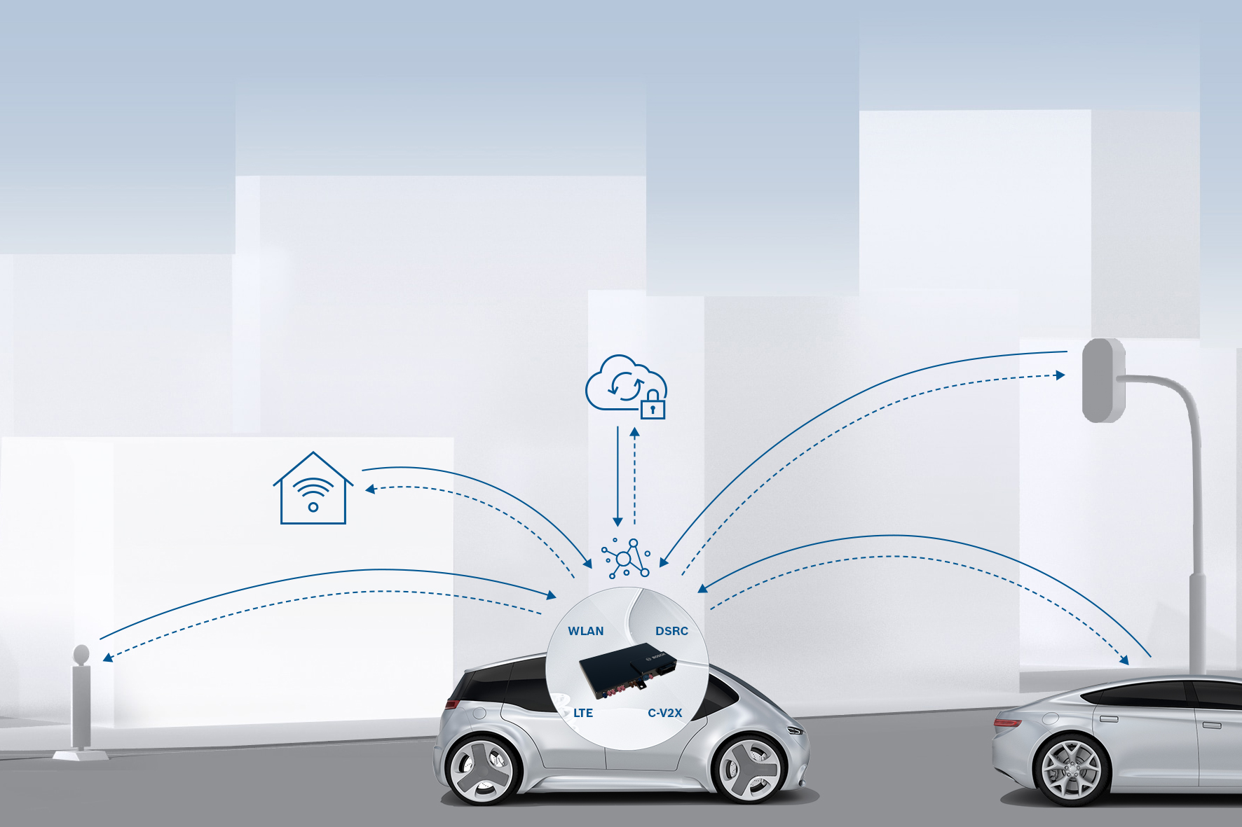 Alerts in critical situations through vehicle-to-x communication from Bosch