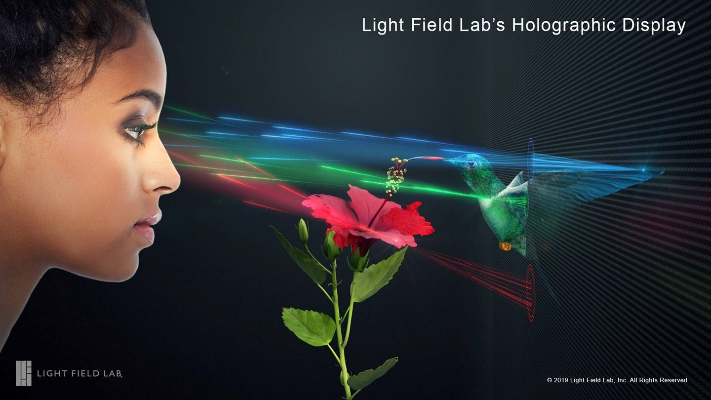Light Field Lab's holographisches Display