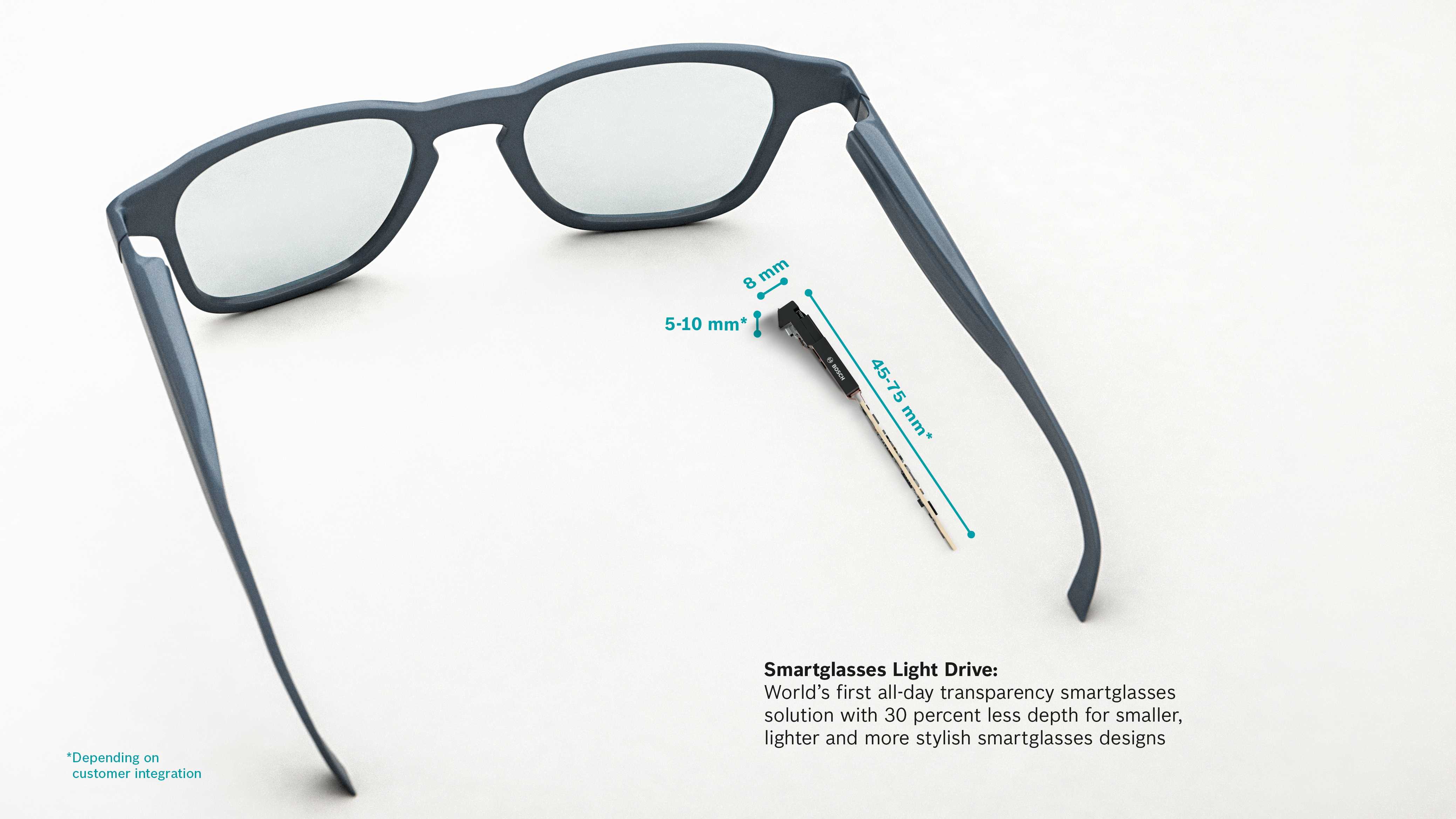 Smallest Smartglasses Light Drive solution on the market