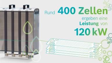 Bosch plant die Markteinführung des Brennstoffzellenstacks für 2022.
