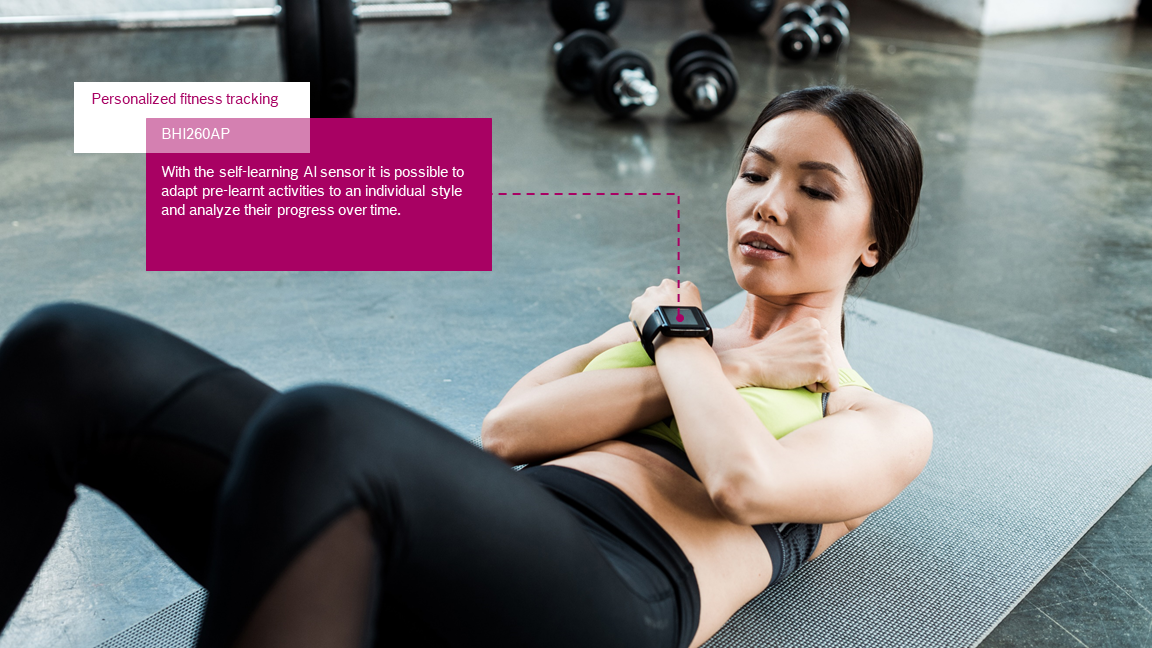 Personalized fitness tracking