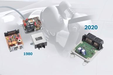 Weiterentwicklung des Airbag-Systems