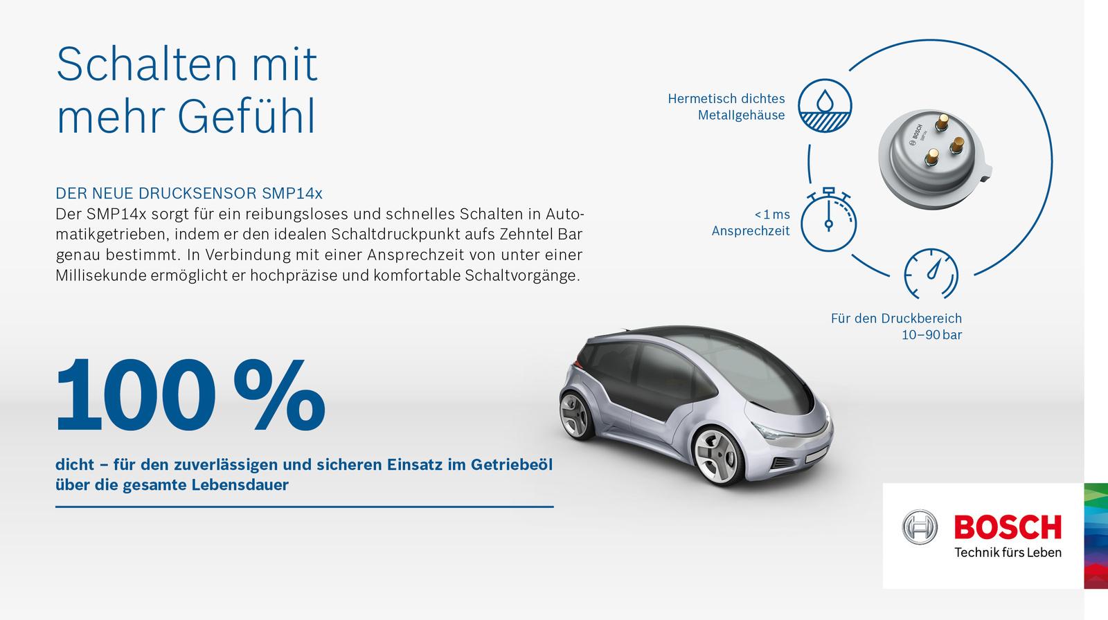 Hydraulischer Drucksensor SMP14x von Bosch verbessert den Fahrkomfort