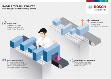 ReCam research project