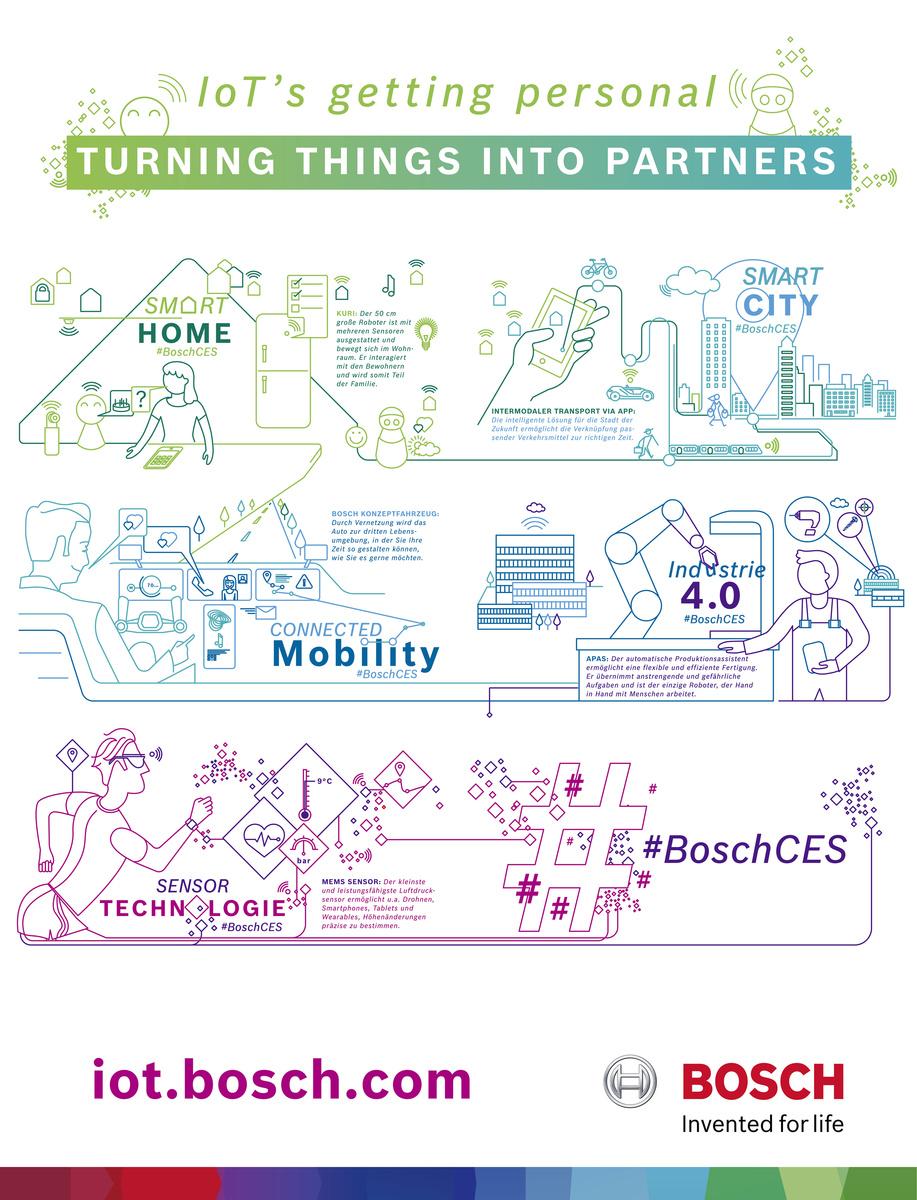 Geschäftsjahr 2016: Bosch bleibt mit Vernetzung auf Wachstumskurs