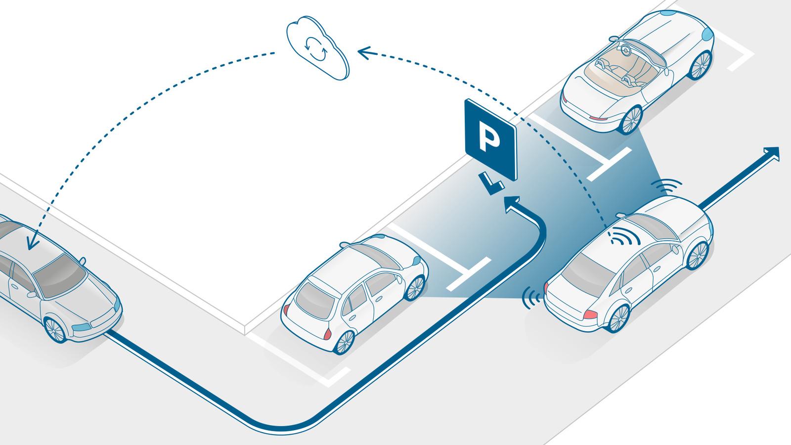 Bosch treibt die neue Mobilität voran