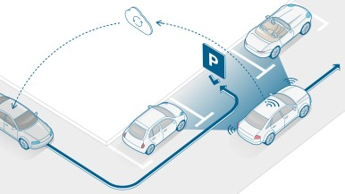 Bosch is driving new mobility forward
