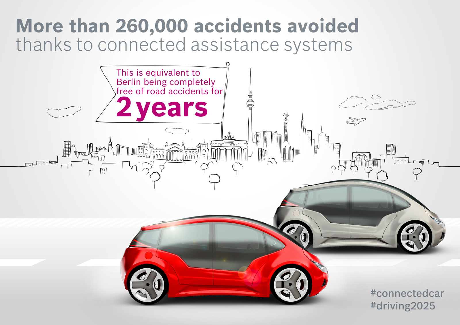 """Study """"Connected Car Effect 2025"""""""