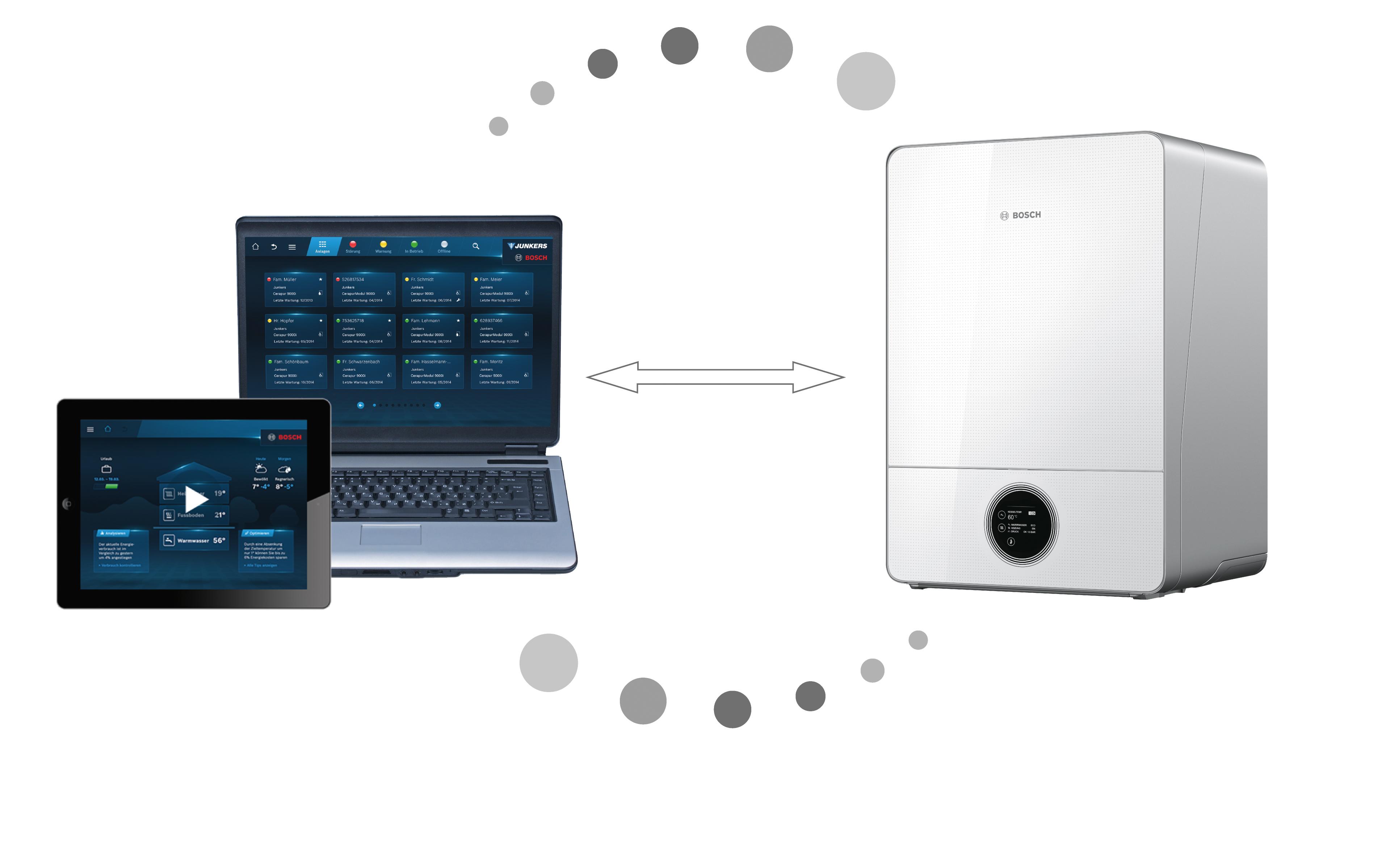 Auch in der Thermotechnik zeigt sich ein starker Trend zur Vernetzung von Produkten und Services.