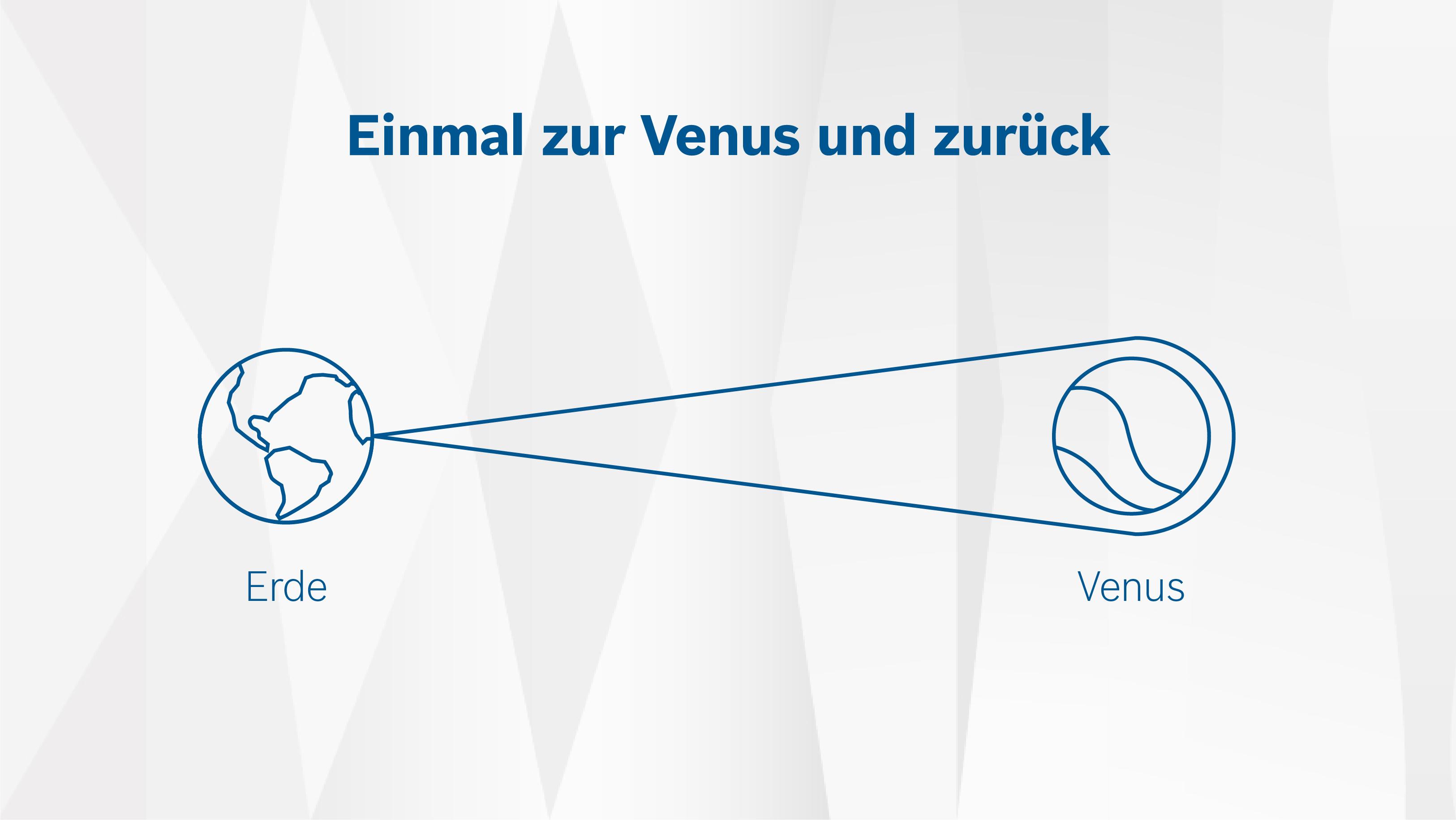 """Studie """"Connected Car Effect 2025"""": Einmal zur Venus und wieder zurück"""