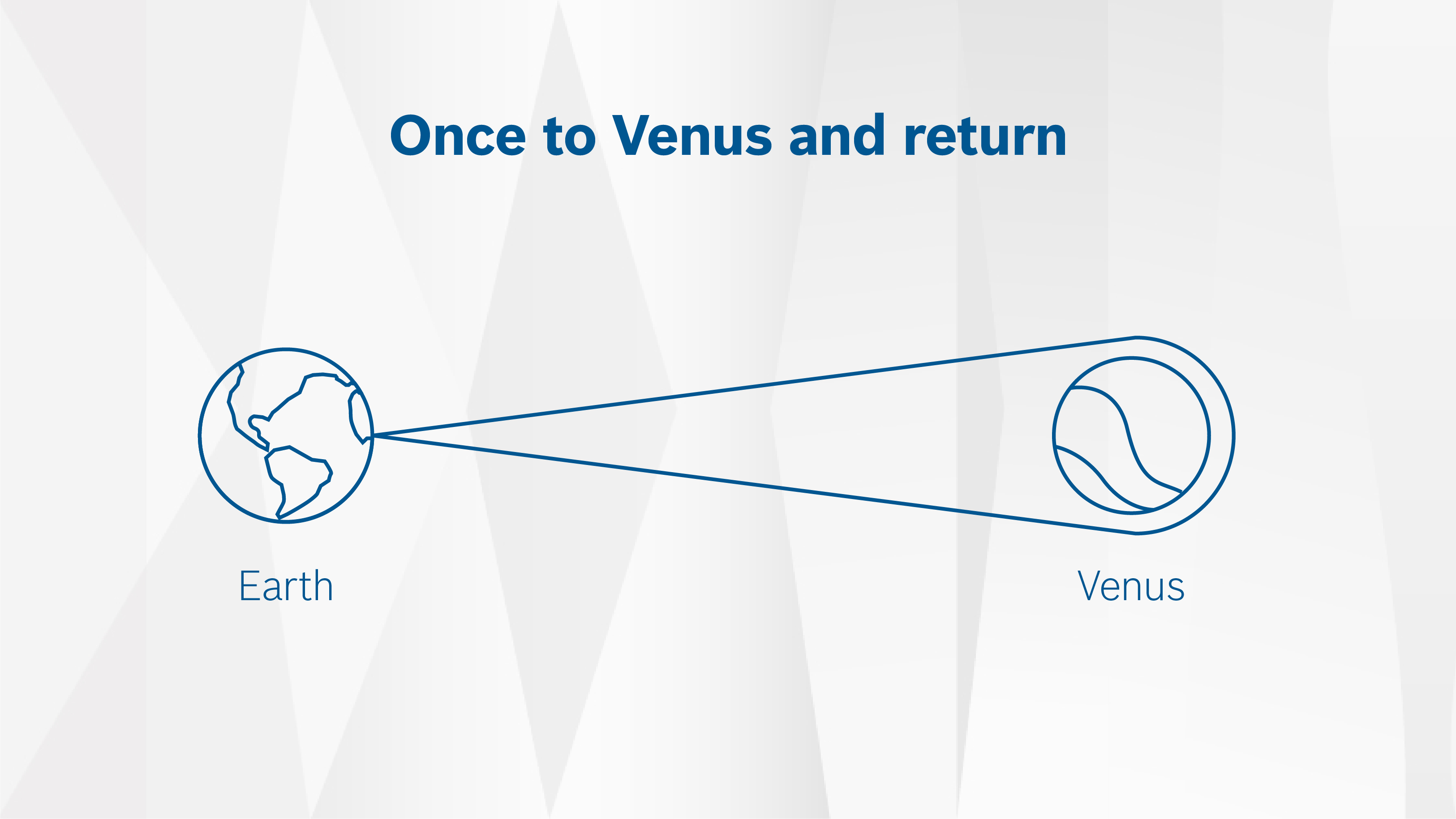 "Study ""Connected Car Effect 2025"": Once to Venus and back"