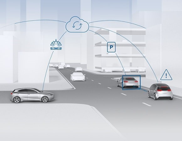Vernetzte Mobilität im Jahr 2025