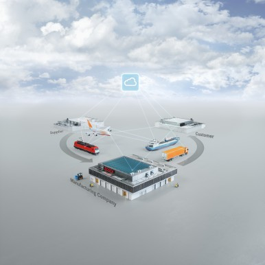 Bosch solutions for entire supply chain