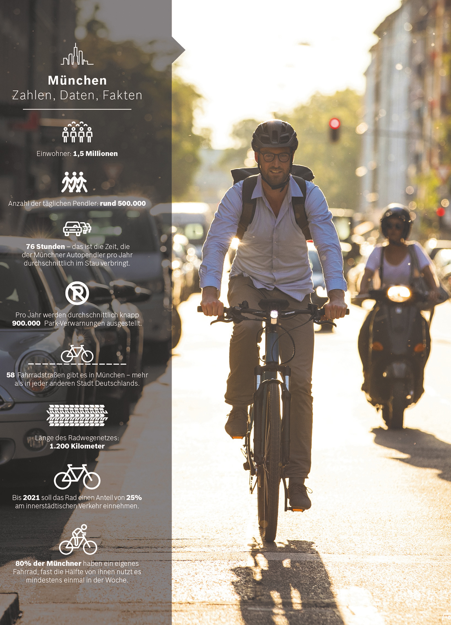 Radfahrspaß in der Stadt: Metropolen wie München haben die Vorzüge von Elektromobilität bereits erkannt und fördern diese aktiv.