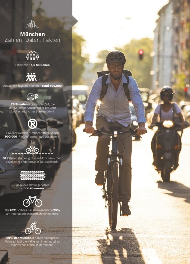 The pleasure of urban mobility: cities such as Munich have recognised the advantages of electromobility and are actively engaged in promoting this form of transport.
