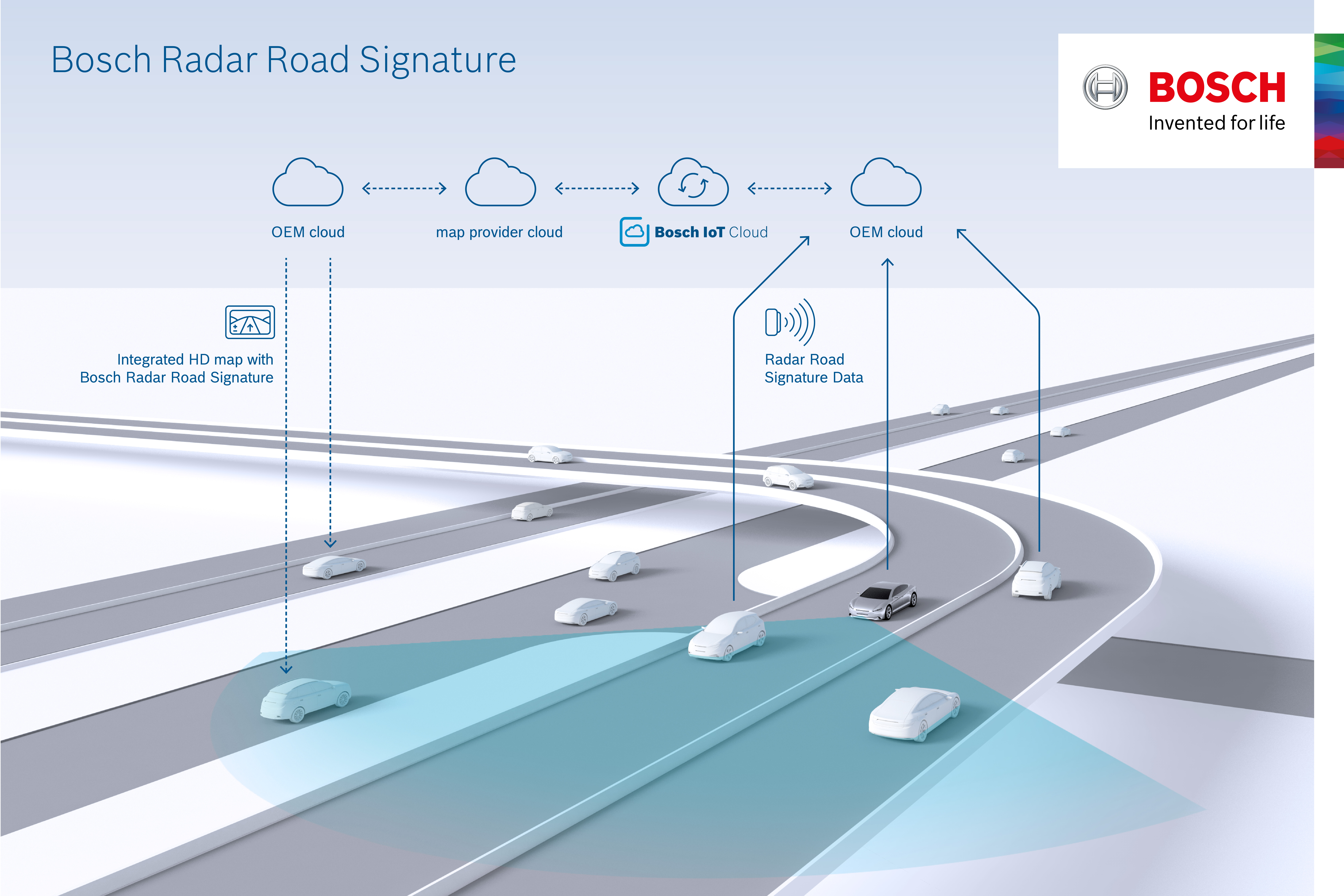 Bosch creates a map using radar signals for automated driving