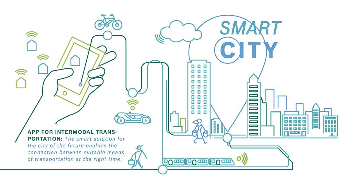 Intermodal Transportation in Smart Cities