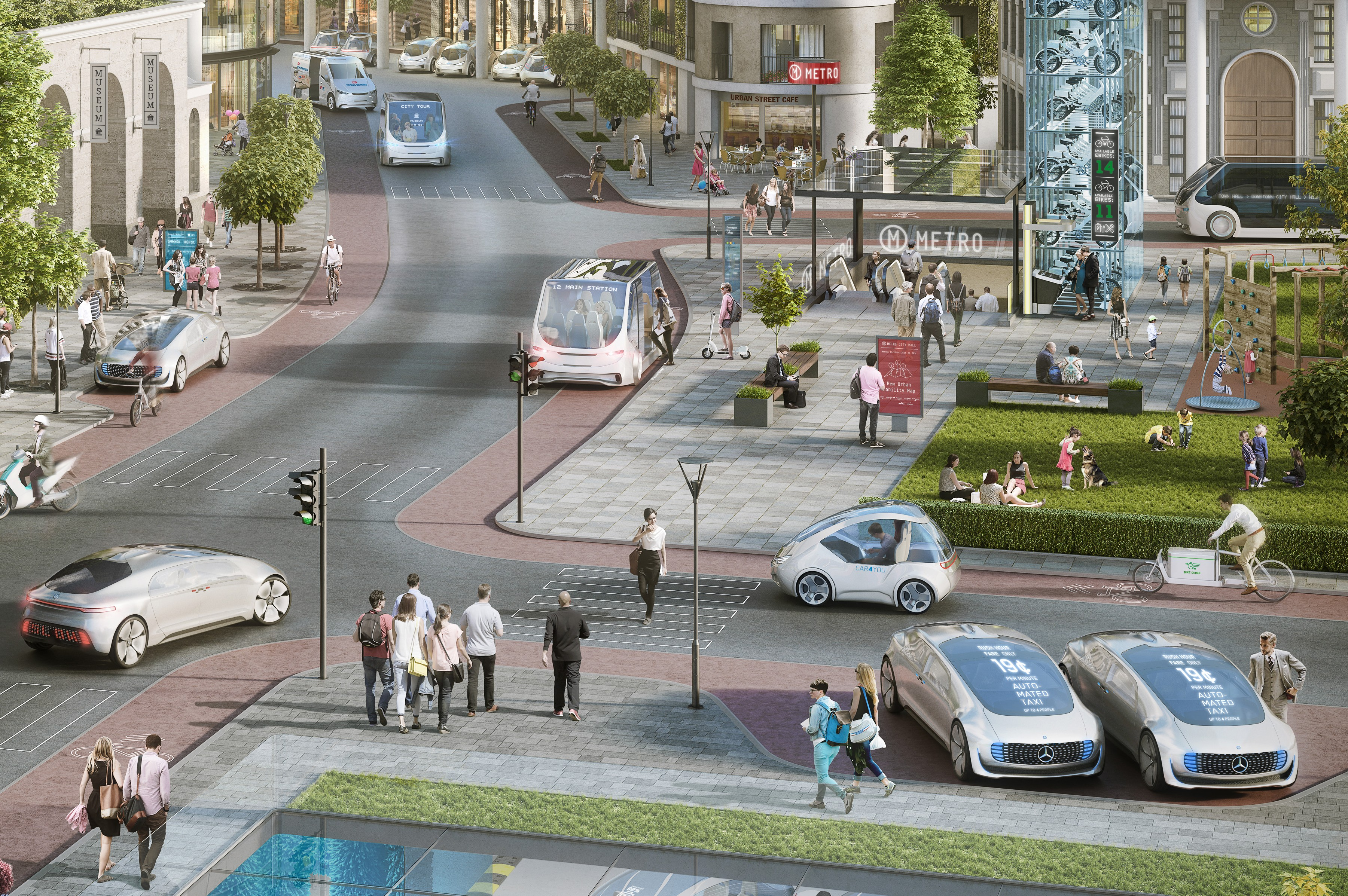 Future of urban mobility