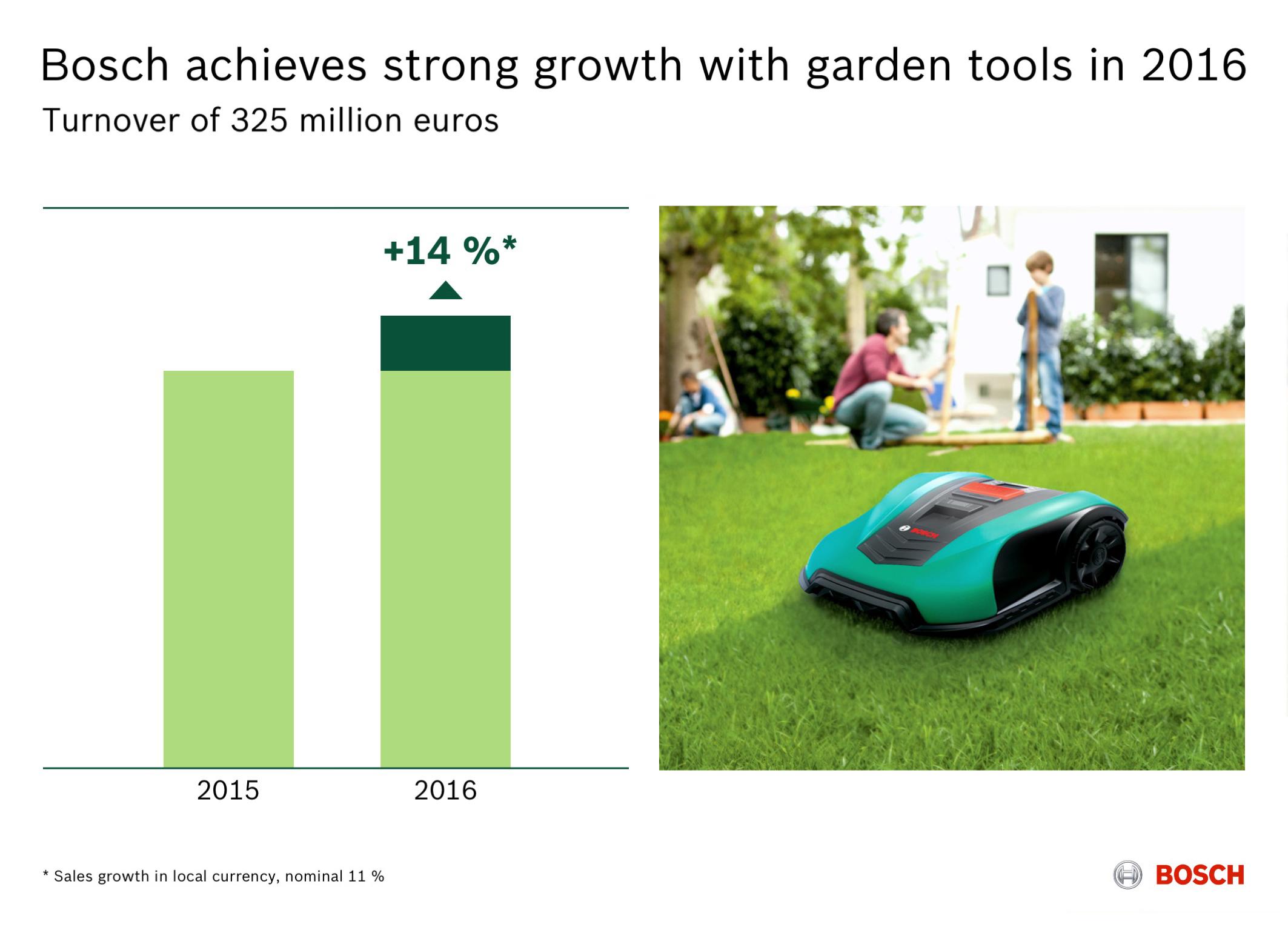 Bosch Power Tools: Garden Tools