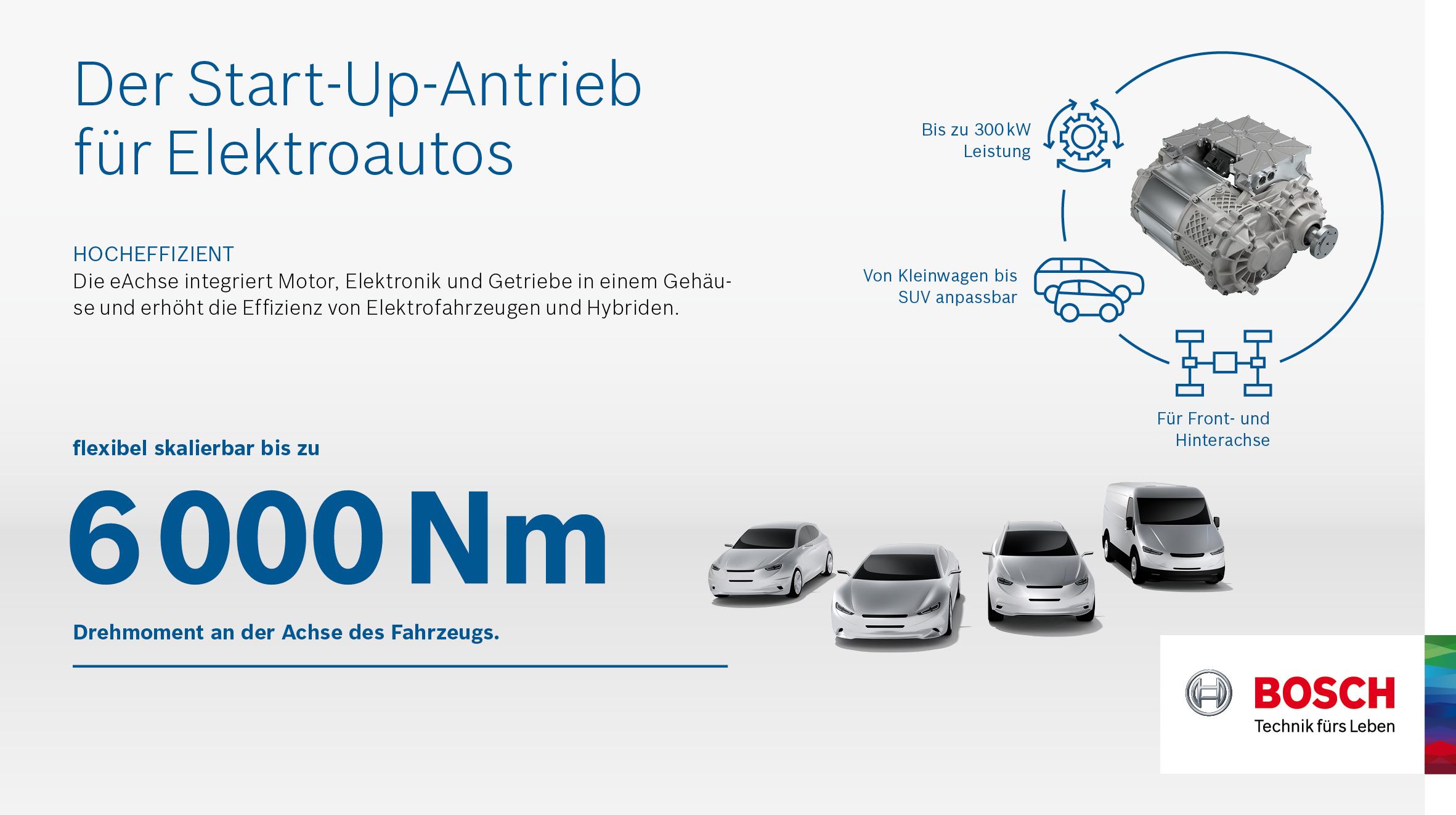 Der Start-up Antrieb für Elektroautos: Mehr Reichweite mit der ...