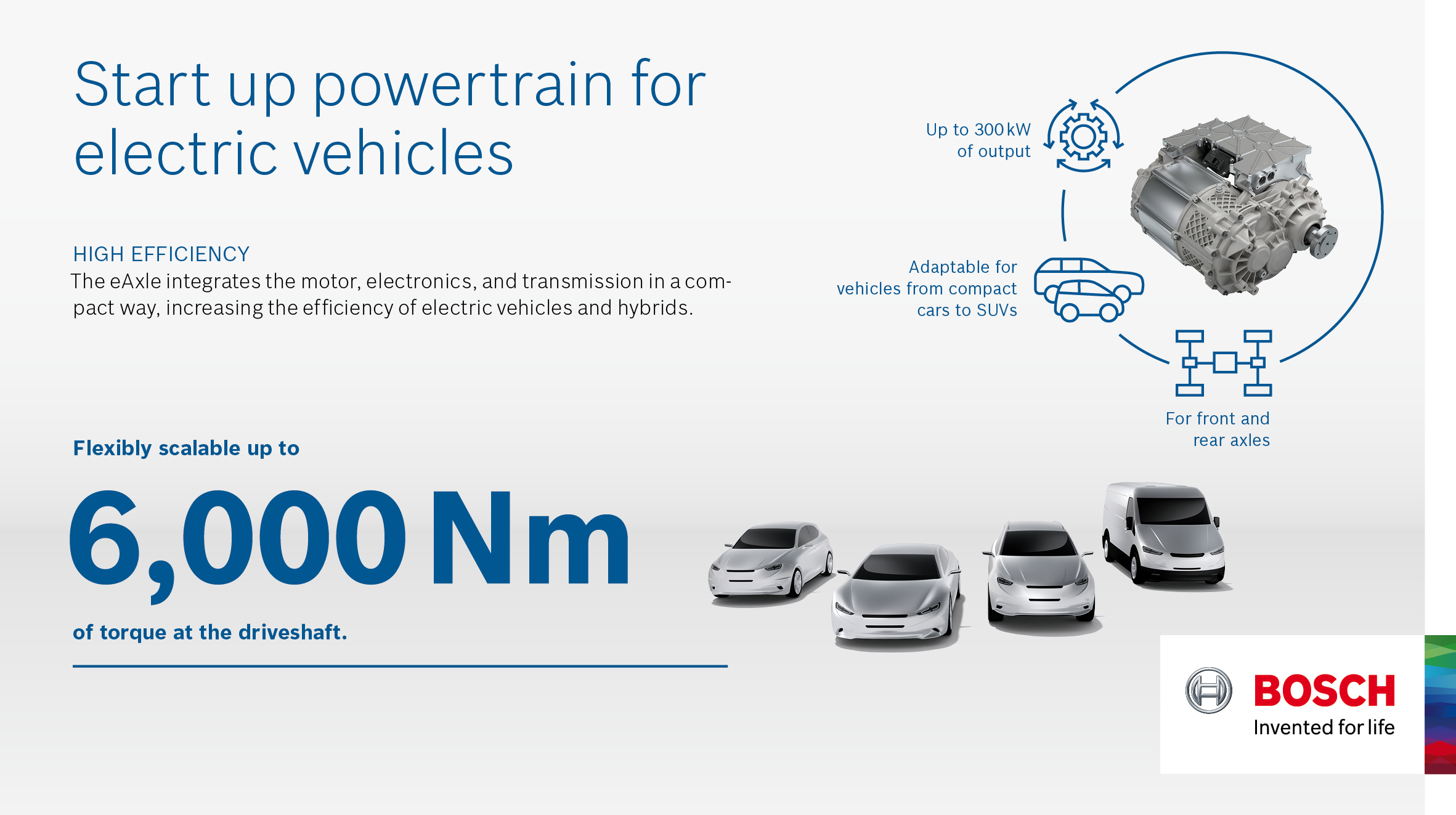 "The ""start-up"" powertrain for electric cars: the Bosch e-axle offers ..."