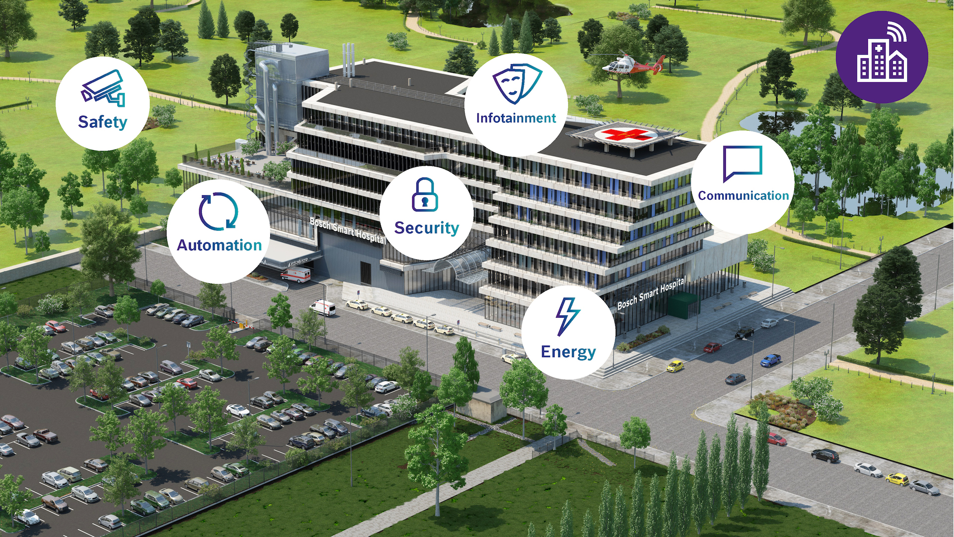 Bosch is making hospitals smart