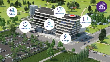 Bosch macht Krankenhäuser smart