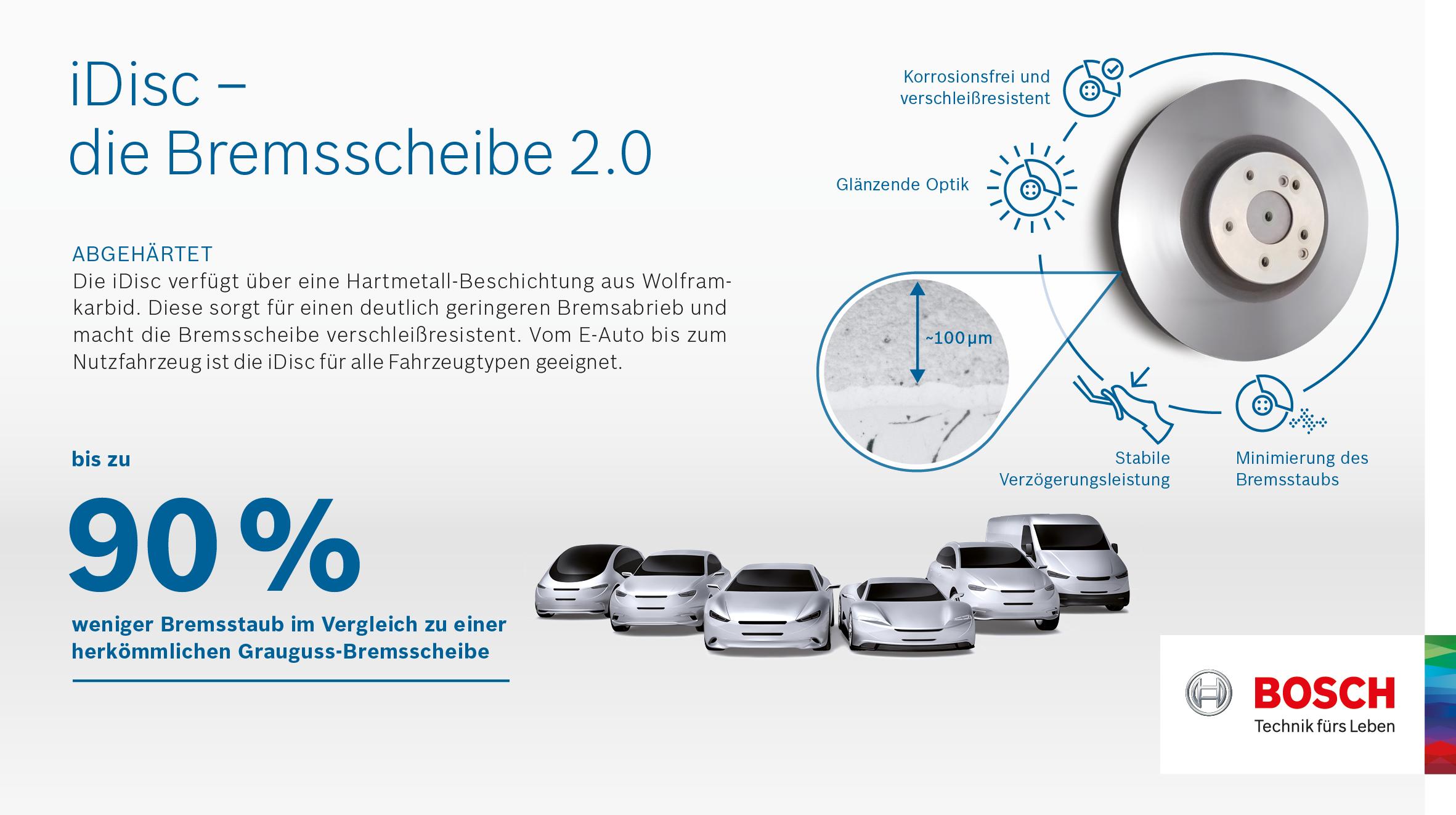 iDisc - die Bremsscheibe 2.0