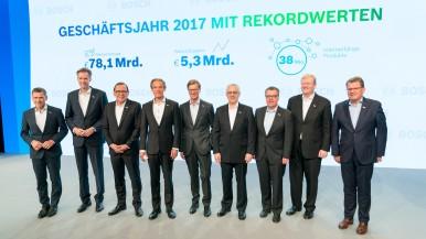 Wachstum, Ertrag, Umweltschutz: Bosch erzielt Durchbruch auf dem Weg zur möglichst emissionsfreien Mobilität