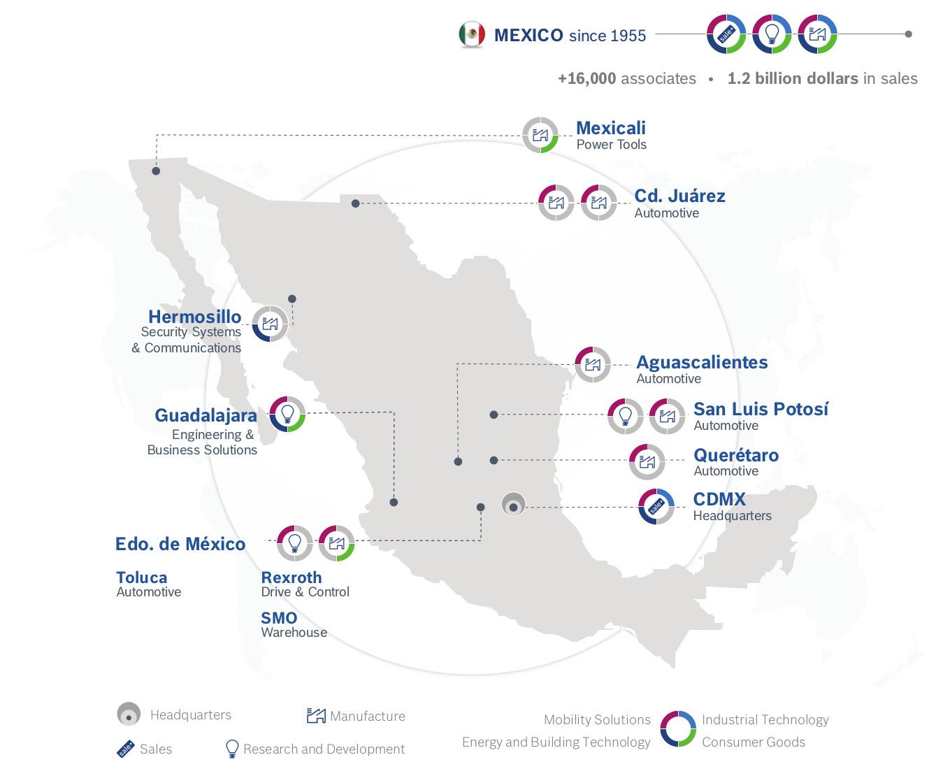 Locations Bosch in Mexico