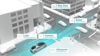Bosch en Daimler werken samen aan geautomatiseerd rijden zonder bestuurder