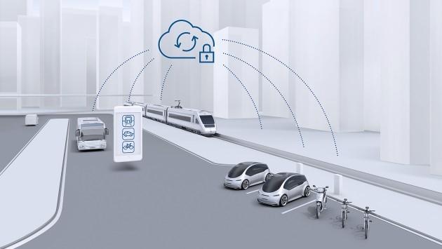 Alles-in-één-principe voor geconnecteerde voertuigen